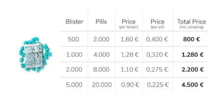 kamagra wholesale price